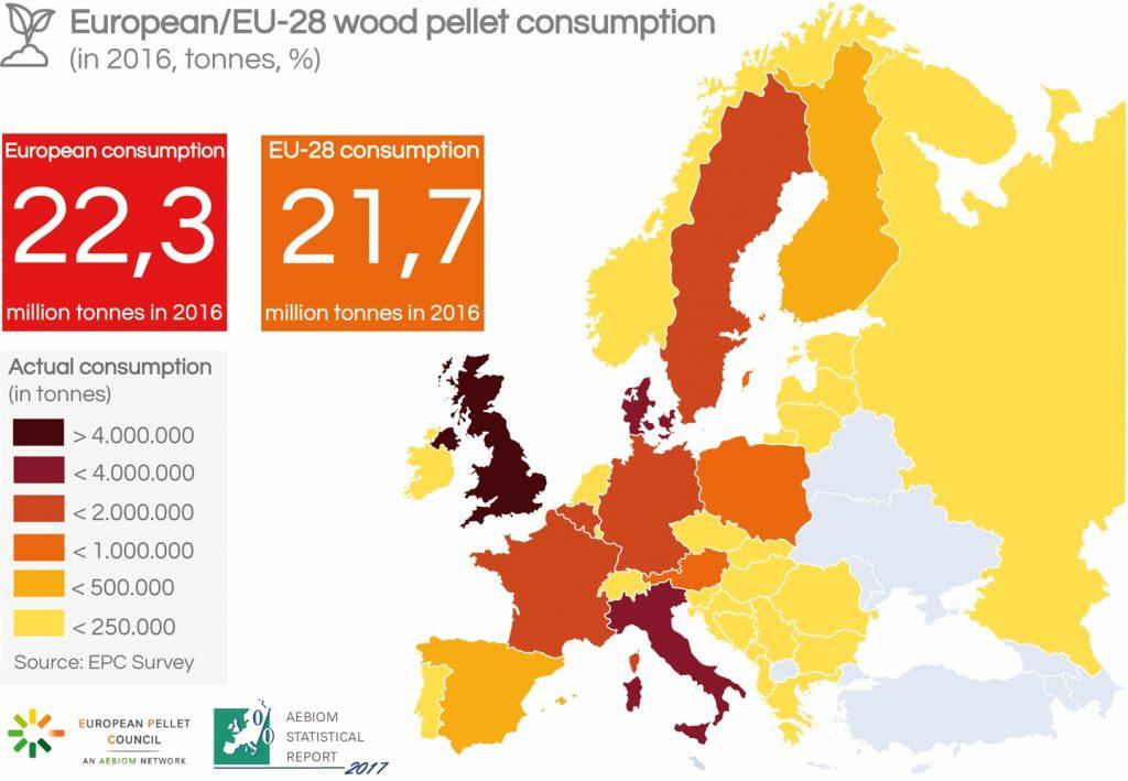 consumul de peleti la nivel european